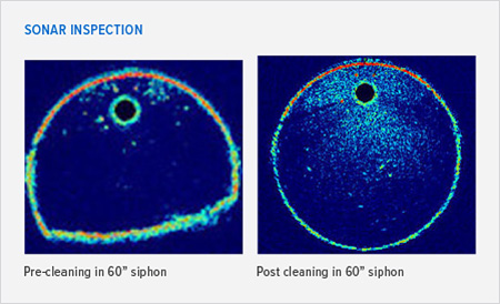 sonar profiling